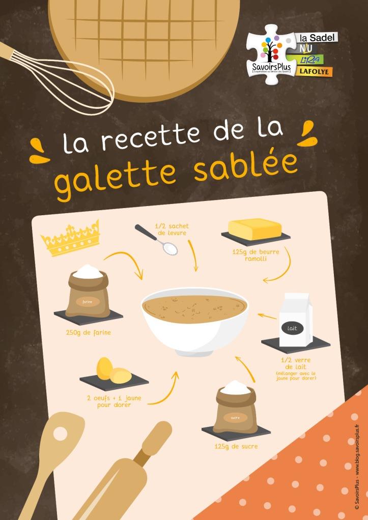 recette-galette_savoirs-plus
