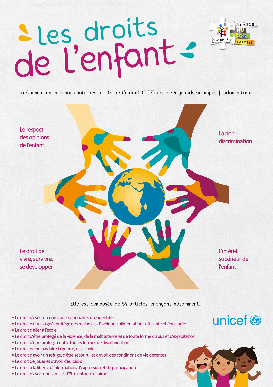 Très Téléchargement – Affiche Les droits de l'enfant – Le blog SavoirsPlus UH15