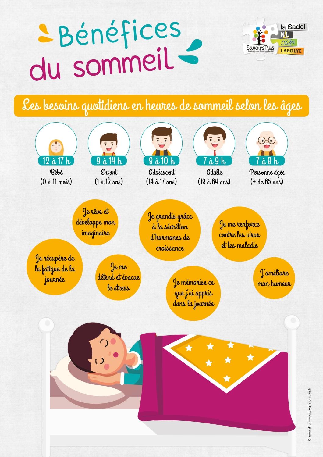 Bénéfices du sommeil_Savoirs plus