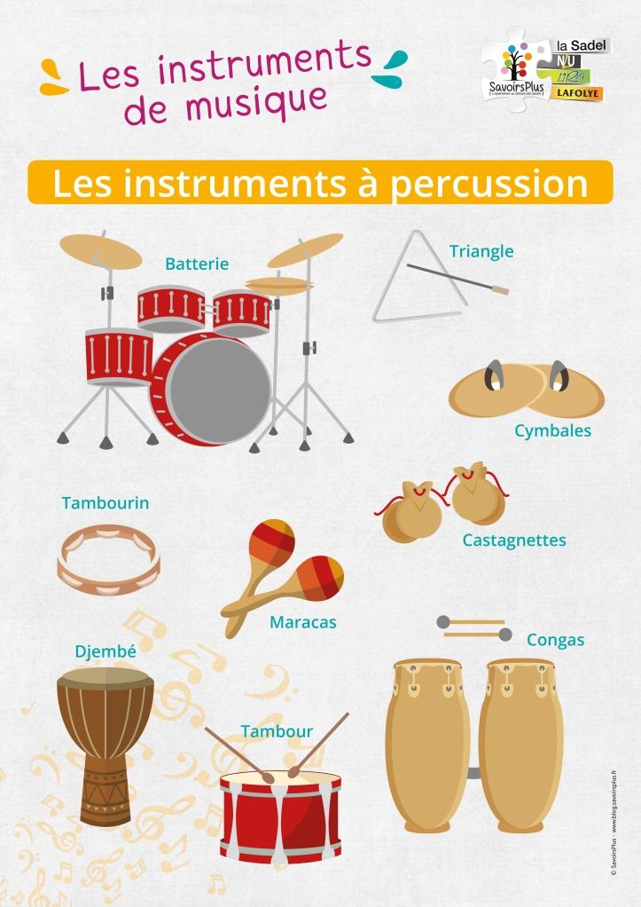 Les instruments_Savoirs plus