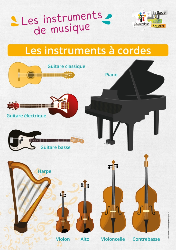 Les instruments_Savoirs plus2